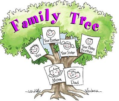 family tree famtree brother sister dad mom clipart