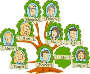 a family tree activity childs clipart